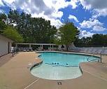 Pool, Boulder Park