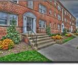 Swansen Apartments, 22209, VA