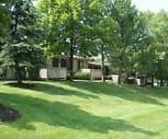 Capital Ridge, Thomasville, GA