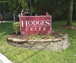 Hodges Creek Apartments, Raleigh, NC