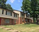 Huntington Hills, 38128, TN