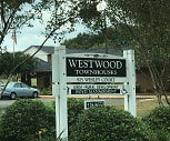 Westwood Townhouses, 29316, SC