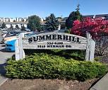 Summerhill Rentals Llc, Moscow, ID