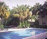 Miami River Inn, Praxis Institute, FL