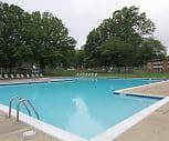 Fox Rest, South Laurel, MD