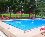 Pool, Kensington Ridge Apartments