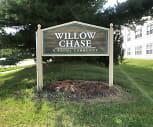 Willow Chase Apartments, Kathleen H Wilbur Elementary School, Bear, DE