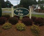 Millers Ridge Apartments, 29720, SC
