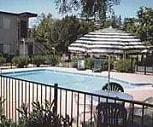 Pool, The Oaks