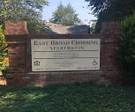 East Broad Apartments, East Middle School, Statesville, NC