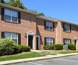 Forest Ridge Apartments, Rock Hill, SC