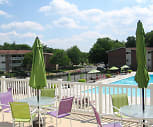 Pool, Heather Hill