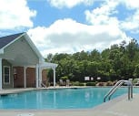Bristol Park Apartment Homes, Southern Pines, NC