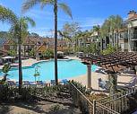 River Front Condominium Rentals, Mid City, San Diego, CA