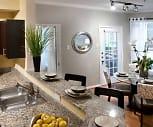 77063 Properties, Briarforest, Houston, TX
