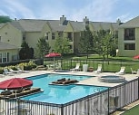Pool, Stonegate