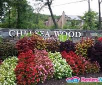 Community Signage, 8423 Greenbelt Rd