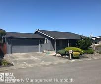 Building, 1017 Meadow Ln