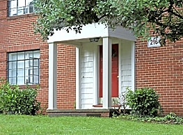 Ardmore Terrace and Cloverdale - Winston-Salem