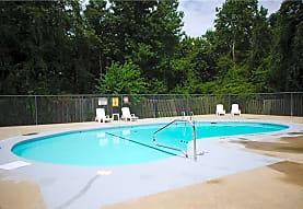 Southgate Manor, Elizabeth City, NC