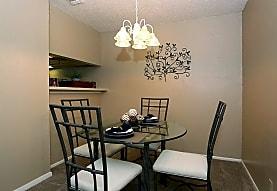 78232 Properties, San Antonio, TX