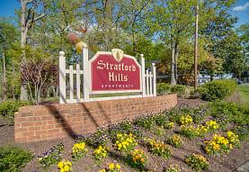 Stratford Hills, Richmond, VA