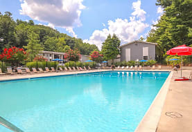 Pebble Creek Apartment Homes, Roanoke, VA