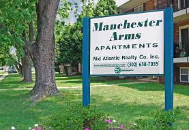 Manchester Arms, Wilmington, DE
