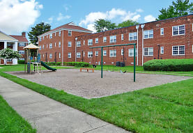 Parkland Village, District Heights, MD