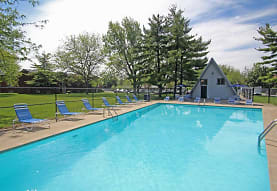 Country Club, Indianapolis, IN