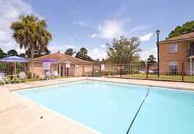 Beauclerc, Pensacola, FL