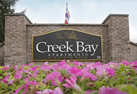 Creek Bay At Meridian Woods, Indianapolis, IN