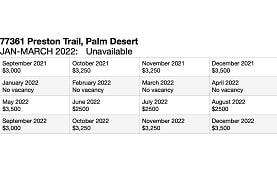 77361 Preston Trail, Palm Desert, CA
