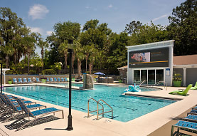 Gainesville Place - Per Bed Lease, Gainesville, FL