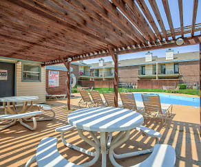 Patio / Deck, Indian Trail