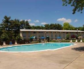 Pool, Woodholme Manor