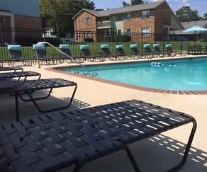 Pool, Views at Signal Mountain