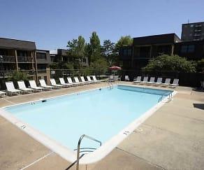 Pool, Charlesgate