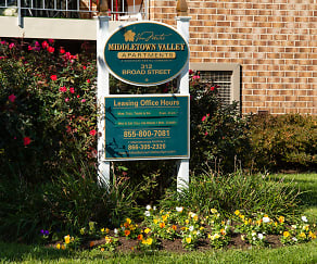 Community Signage, Middletown Valley