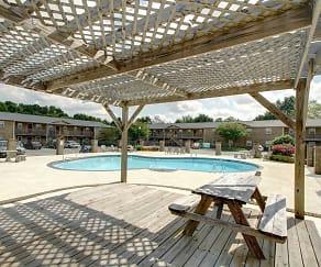 Pool, Danville Park
