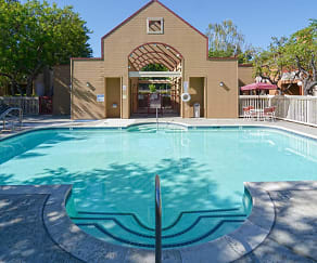 Pool, Macara Gardens