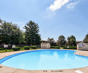 Pool, Green Meadows Apartments