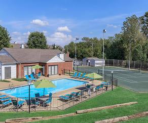 Pool, Graymere
