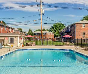 Pool, Terrace Gardens
