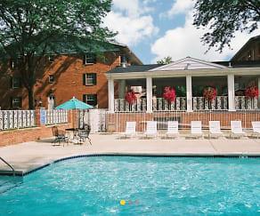 Pool, The Carolina Apartments