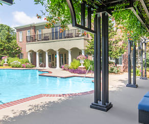 Pool, Post Spring
