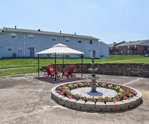 Recreation Area, Four Seasons