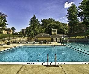 Pool, Walker House