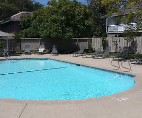 Pool, Sycamore Green