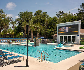 Pool, Gainesville Place - Per Bed Lease